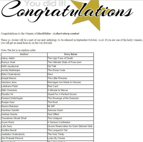 Winners List from the Mocktales Contest by Readomania